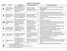 descriptive essay transition words transition persuasive and descriptive words   syracuse ny