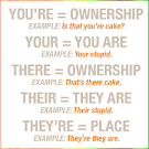 Online Editor Grammar Checker - t