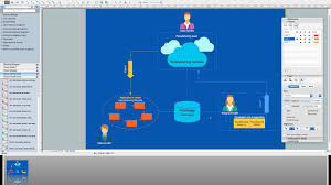 process flowchart   the best drawing program for mac   basic    how to build cloud computing diagram