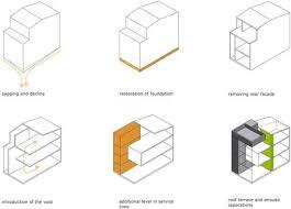 diagramming in architecture photo album   diagramsarchitecture home renovation and architecture concept diagram on