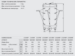 <b>Буферная емкость ACV</b> LCA 300 P