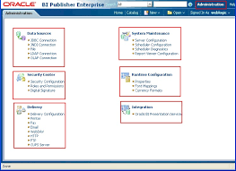 to create a datasource connection with bi publisher click administration which is available near to help link in right upper corner obiee administration