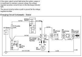 john deere gator i wiring diagram john deere gator xuv i gator 6x4 wiring diagram gator wiring diagrams database