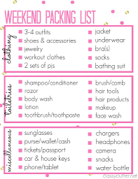 printable packing list for a weekend trip trip packing lists printable packing list for a weekend trip classyclutter net
