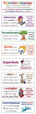 ideas about idioms english idioms esl and figurative language anchor charts posters cards alliteration hyperbole idioms metaphors