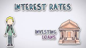 what are interests rates by wall street survivor what are interests rates by wall street survivor