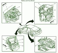 groundcar wiring diagram page 2 2007 cadillac ctsv all fuse box diagram