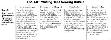 act test score report release dates for  how to improve your act writing score