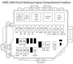 94 2004 mustang fuse wiring diagrams 99 04 mustang engine fusebox