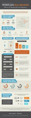 do people actually quit their jobs infographic why do people actually quit their jobs infographic