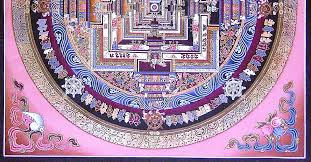 <b>Mandala</b> - Ancient History Encyclopedia