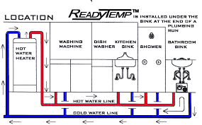 wiring diagram for hot water heater the wiring diagram piping diagram recirculating hot water vidim wiring diagram wiring diagram
