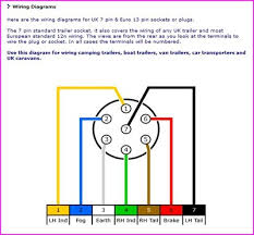 cr4 th wiring harness conversion u s to european