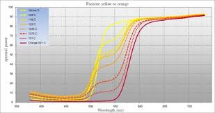 Pantone - Wikipedia