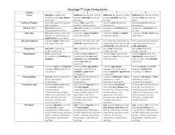 grade essay topics 7th grade essay topics