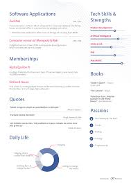 what zuckerberg s resume might look like business insider mark zuckerberg pretend resume second page