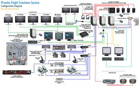 diagrams   p ha flight simulator training systemsystem    s diagram  click