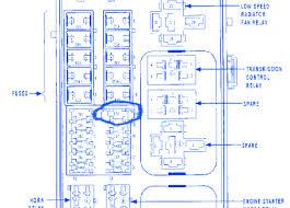 chrysler pt cruiser 2001 fuse box block circuit breaker diagram chrysler pt cruiser 2001 fuse box block circuit breaker diagram