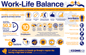 ccohs products services work life balance infographic optimized for printing on an 11 x 17 inch sheet