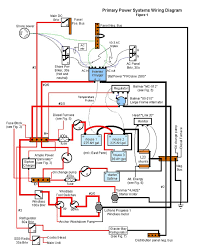 17 best images about jet boats and more boat ideas boat wiring schematic