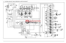 case 580k wiring schematic case image wiring diagram case loader backhoe workshop manuals auto repair manual forum on case 580k wiring schematic