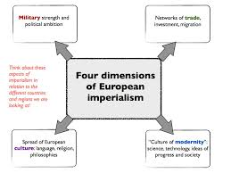 msoberteuffer information useful stuff for nmsa s world pp european imperialism 001 pp european imperialism 002