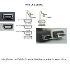 wiring diagram page 114 micro usb wiring diagram free example Micro Usb Wire Diagram mini usb wire diagrams easy simple detail ideas general example best routing install example setup micro micro usb wiring diagram