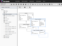 vertabelo   design your database onlineuse the power of visual modeling