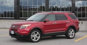 2011–2017 <b>Ford Explorer</b> Used Vehicle Review