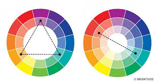 The Ultimate Color <b>Combinations</b> Cheat Sheet