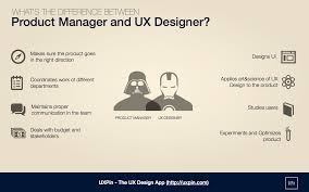 how do product managers ux designers work together