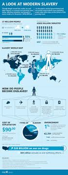 best images about ijm and such crime white hair infograph on human trafficking put together by msn causes