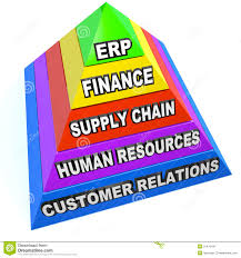 erp enterprise resource planning pyramid steps elements stock erp enterprise resource planning pyramid steps elements