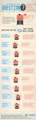17 best images about interview tips interview body tough job interview question here s what they are really asking infographic re pinned