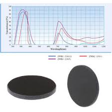 <b>ZWB2 Ultraviolet UV Band</b> Pass Filter Diameter 20.5mm Thickness ...