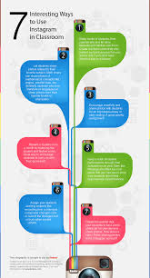 effective use of instagram in the classroom infographic e effective use of instagram in the classroom infographic