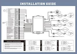 car alarm system wiring diagram    free schematic and wiring    aliexpresscom buy free shipping two way car alarm system remote