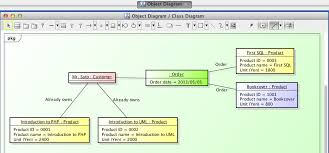 how to draw object diagrams in astah   astah in minuml object diagrams in astah