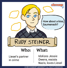 rudy steiner in the book thief click the character infographic to