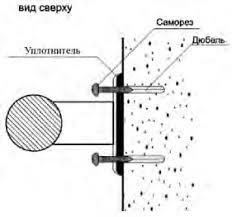 Инструкция <b>электрический полотенцесушитель Energy</b> U