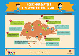 switching to a faster lane for mid career teachers story moe kindergartens five new locations in 2015