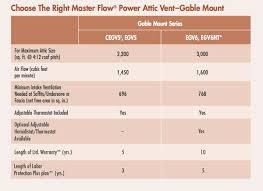 master flow whole house fan wiring diagram wiring diagram whole house fan wiring diagram and schematic design