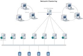 sample network diagram photo album   diagramsimages of network protocol diagram diagrams