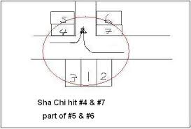 feng shui sha chi hit 4 and 7 part of 5 6 chi yung office feng