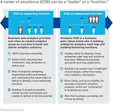 transforming into an analytics driven insurance carrier mckinsey balancing business engagement a strong central function