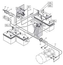 ez go golf cart wiring diagram awesome sample detail ezgo wiring on simple dimmer switch for electrical wiring diagrams