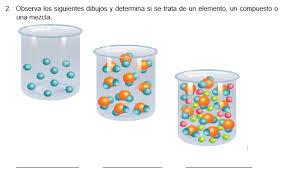 Resultado de imagen de sustancias puras y mezclas dibujos