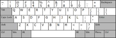 <b>Keyboard</b> Layout Charts