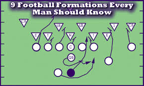 football formations every man should know