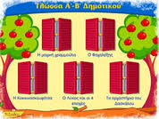 ΓΛΩΣΣΑ Α΄-Β΄ ΔΗΜΟΤΙΚΟΥ